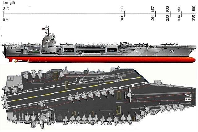 Dev uçak gemisi denize indiriliyor 3