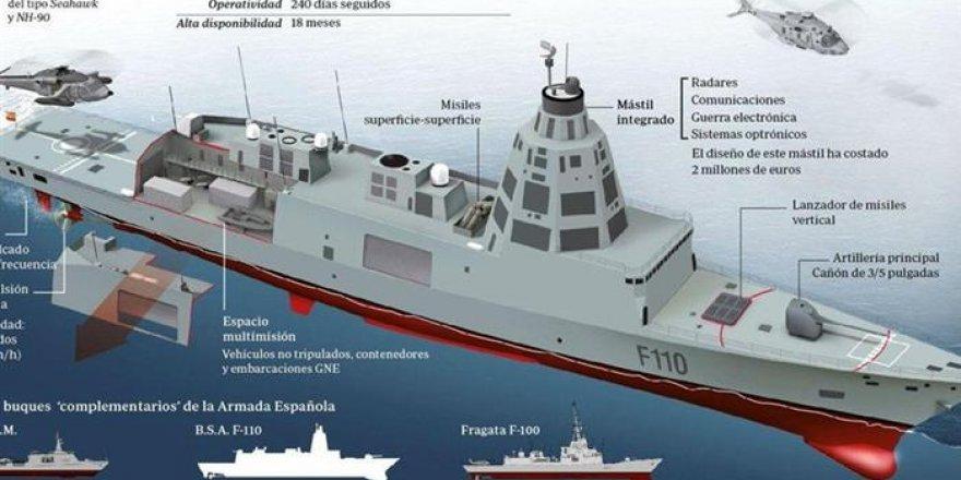 İspanya donanmasına 5 yeni fırkateyn