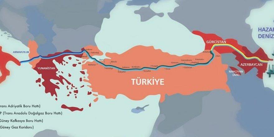 Azerbaycan gazı 2020'de Avrupa'da