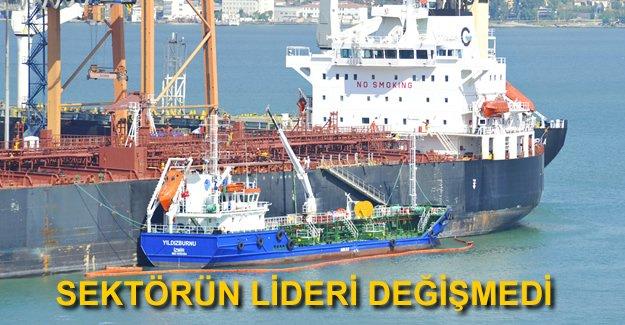 Arkas Petrol, yeniden Türkiye birincisi