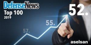 ASELSAN, Defense News Top 100 listesinde 52'nci sırada