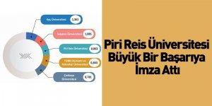 Piri Reis Üniversitesi Büyük Bir Başarıya İmza Attı