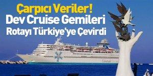 Global Yatırım Holding Başkanı Mehmet Kutman'dan Kruvaziyer Turizmi Açıklaması