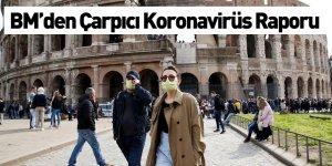 BM Dünya Turizm Örgütü Koronavirüs Raporu Yayımladı