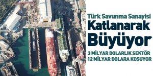 Türk Savunma Sanayisi Denizcilikte Katlanarak Büyüyor