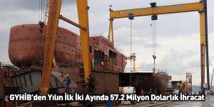 GYHİB'den Yılın İlk İki Ayında 57.2 Milyon Dolarlık İhracat