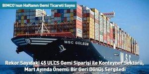 Rekor Sayıdaki 45 ULCS Gemi Siparişi ile Konteyner Sektörü, Mart Ayında Önemli Bir Geri Dönüş Sergiledi