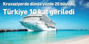 Kruvaziyerde dünya yüzde 20 büyüdü, Türkiye 10 kat geriledi