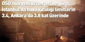 DSÖ'nün yeni kriterlerine göre, İstanbul'da hava kirliliği limitlerin 3.4, Ankara'da 3.8 kat üzerinde