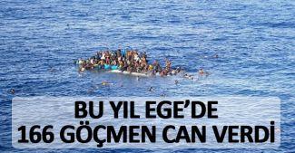 Ege Denizi'nde bu yıl 166 göçmen hayatını kaybetti