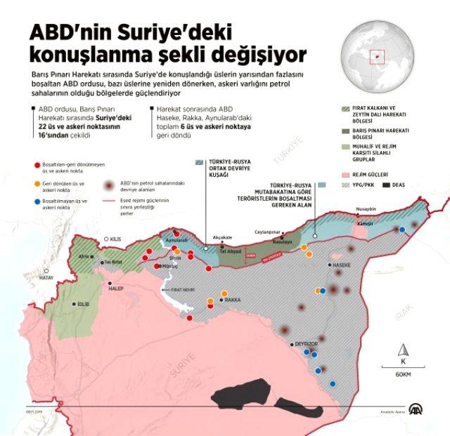 abd-petrol-harita.jpg
