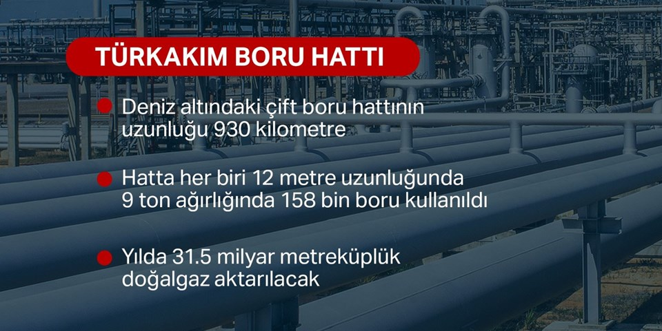 turkakimharita1.jpg