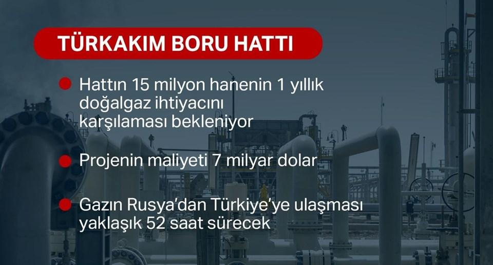 turkakimharita2.jpg