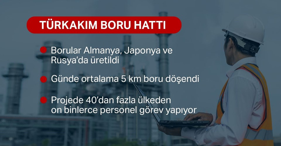 turkakimharita3.jpg